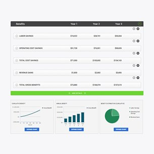 Industrial Distributors: Use Tribute's ROI Calculator to